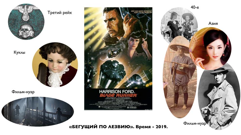 фильмы о будущем