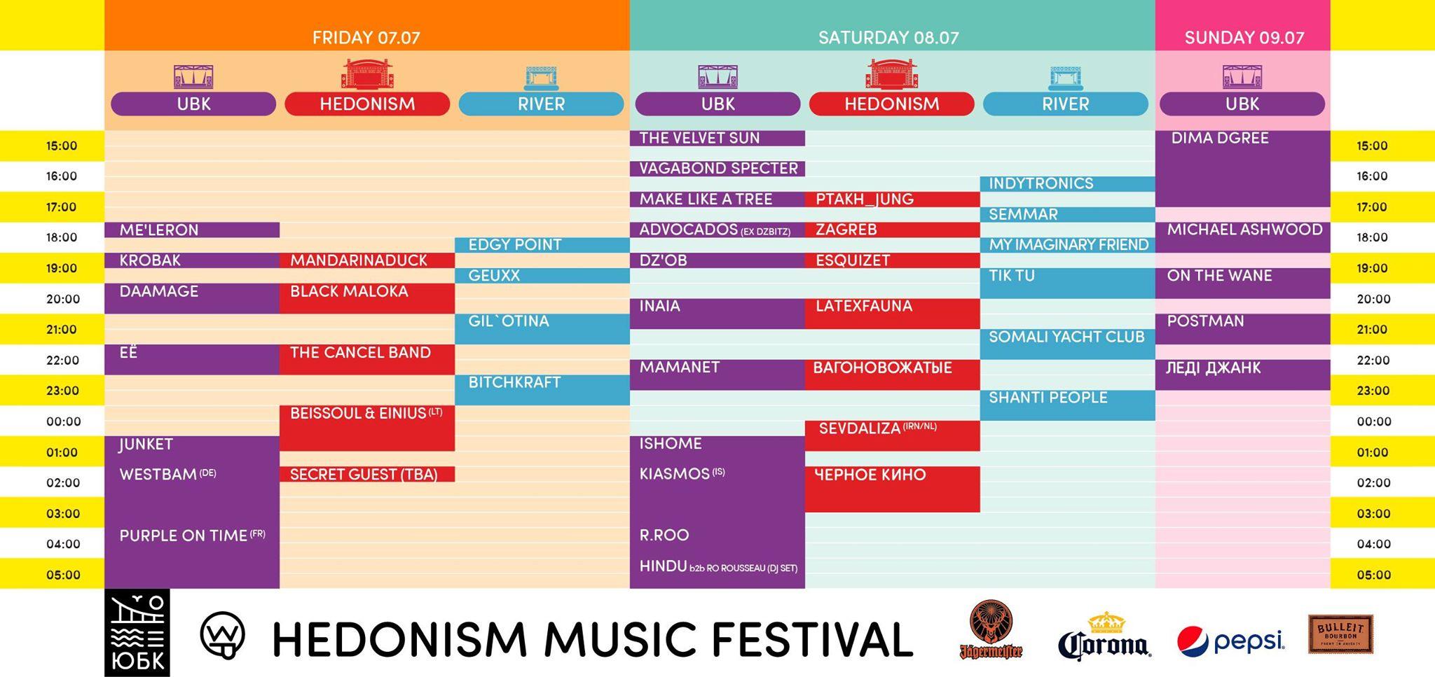 hedonism - timeline